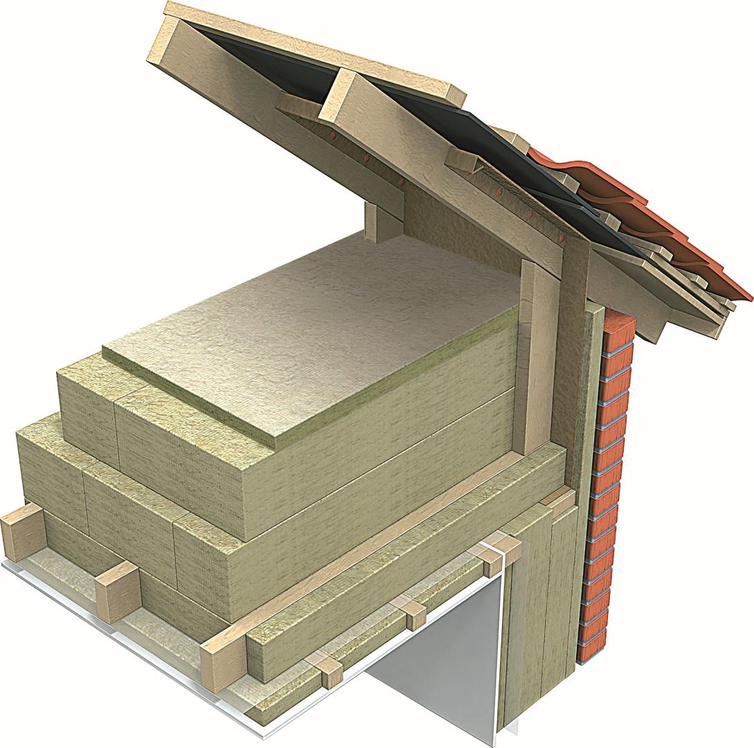 slaitinio stogo šiltinimas akmens vata