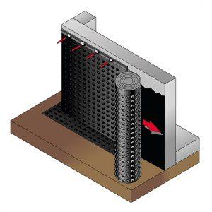 drenazine membrana pamatams